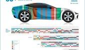 Trend: auto's krijgen weer kleur