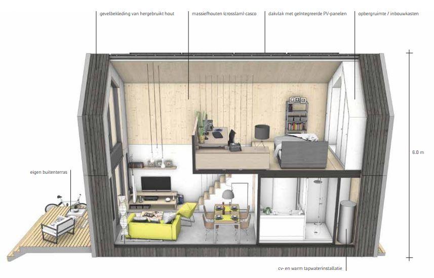 Verplaatsbaar huis voor man of vrouw alleen znor magazine for Verplaatsbaar huis